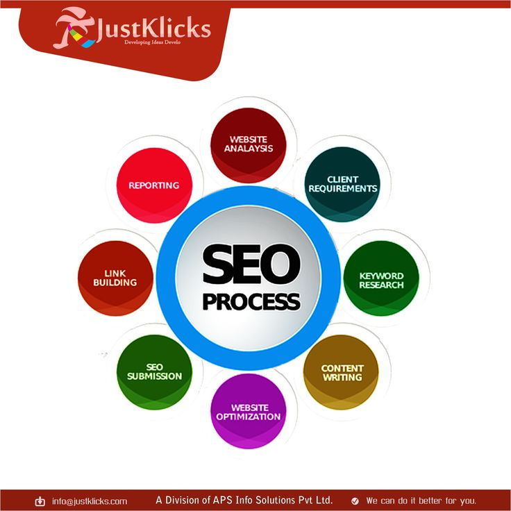 #Search #engine #optimization is combination of #strategies, tactics and techniques used to increase the amount of visitors to your website by getting high ranking in the search engine results page(SERP) like Google, Bing, Yahoo and other search engines. http://justklicks.com/search-engine-optimization.php #bestseoservices, #LocalSEOCompanyinLucknow,  #seocompanyinlucknow, #SEOServicesinLucknow, #Topseocompanylcuknow