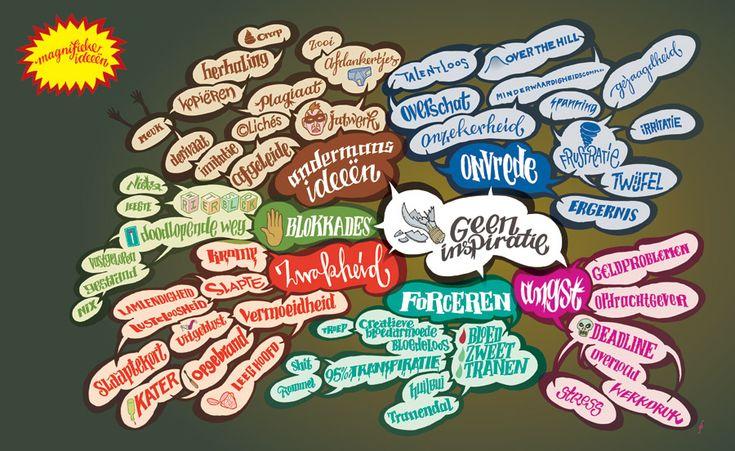 Что такое карта мыслей и как с ней работать