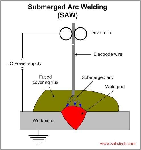 miller cst 280 wiring diagram cst free printable wiring diagrams