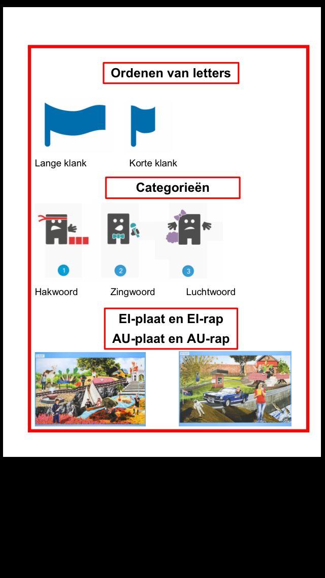 Doelen sTaal spelling groep 4 thema Start