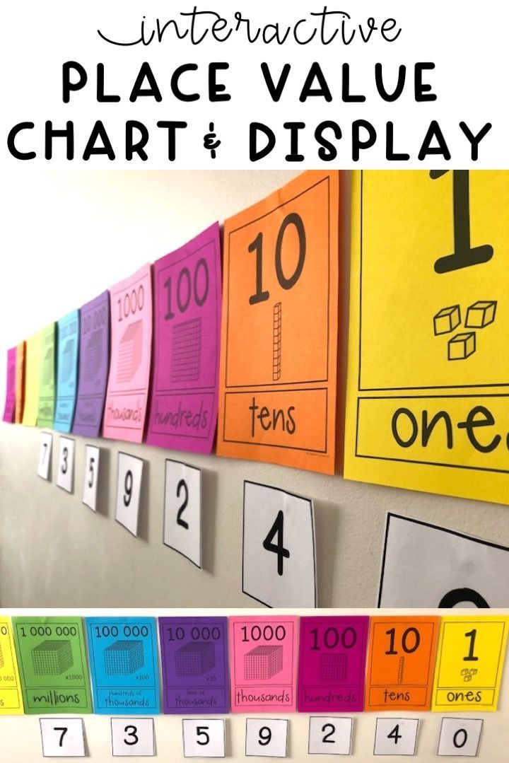 Place Value Posters Interactive Place Value Chart Math Chart Interactive Place Placevalues Posters In 2020 Place Value Chart Place Values Place Value Poster