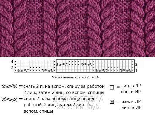 Узоры кос и жгутов спицами  Modnoe Vyazanie rucom