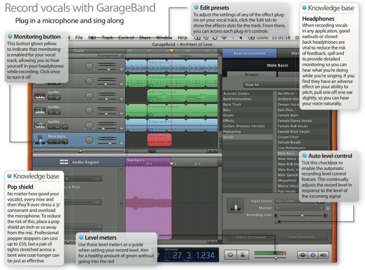 GarageBand Recording Tutorial - Annotated                                                                                                                                                                                 More