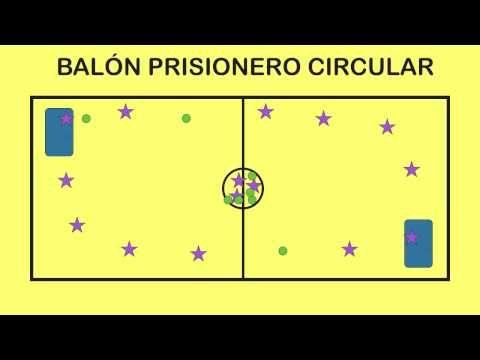 BALÓN PRISIONERO CIRCULAR - Juegos Educación Física - YouTube
