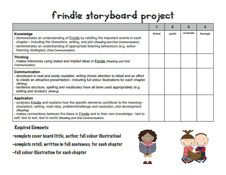 Frindle - Novel Study Guide - Grades 3 to 4 - eBook ...