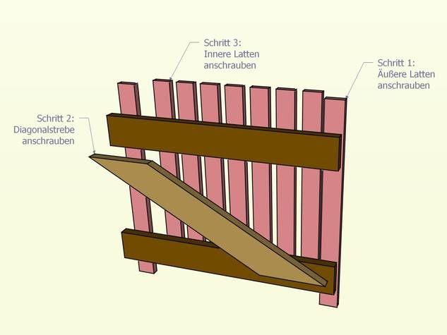 die besten 17 ideen zu gartentore holz auf pinterest gartentore aus holz zaun aus paletten. Black Bedroom Furniture Sets. Home Design Ideas