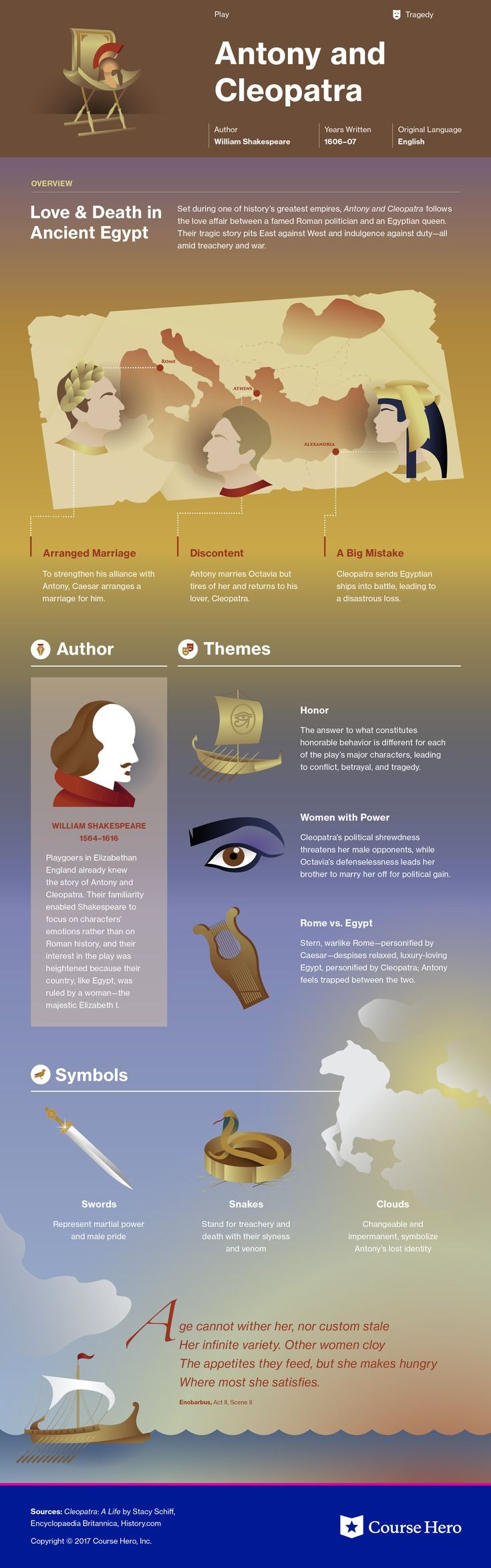 This @CourseHero infographic on Antony and Cleopatra is both visually stunning and informative!
