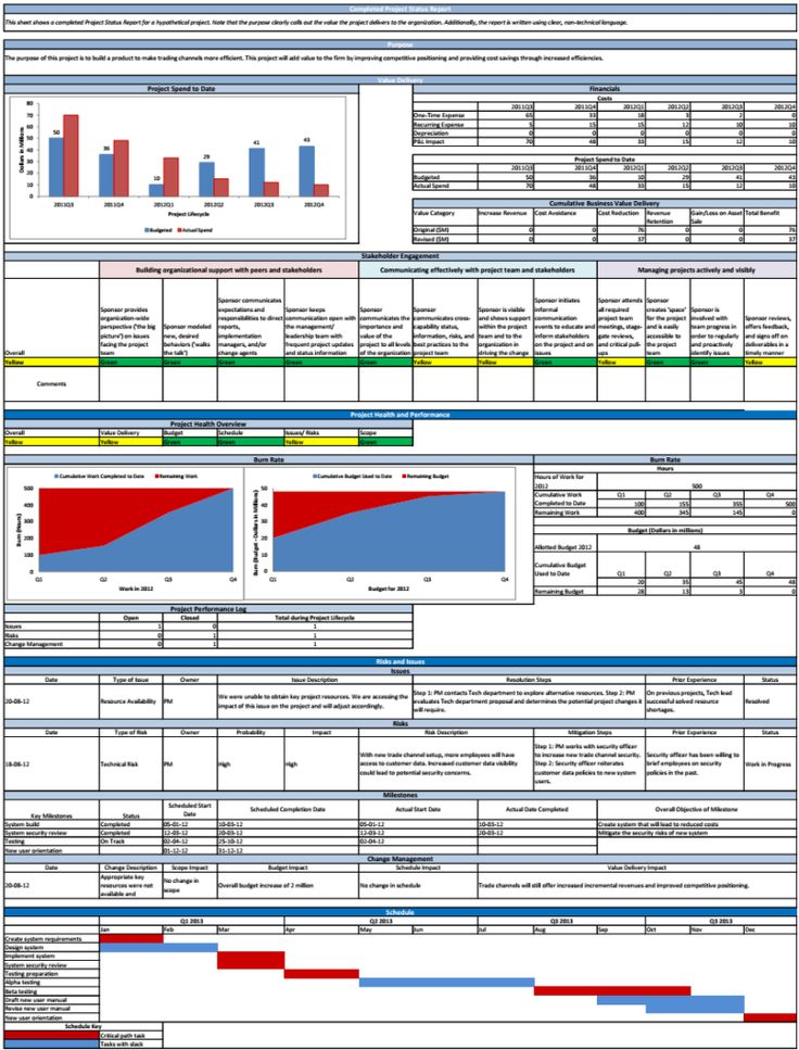 27 best Excel Business Invoices images on Pinterest Bill ou0027brien - excel break even analysis