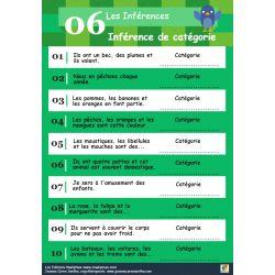 Les Inférences: CATÉGORIE (10 Questions)