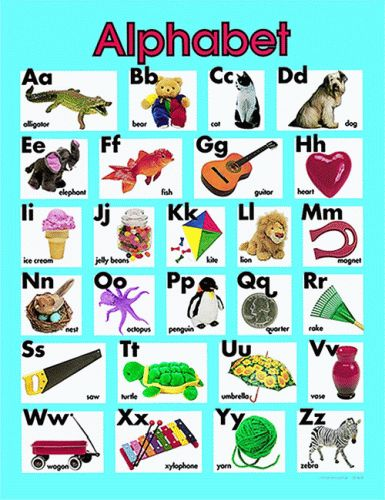 15 best Abc charts images on Pinterest Abc chart, Alphabet - abc chart