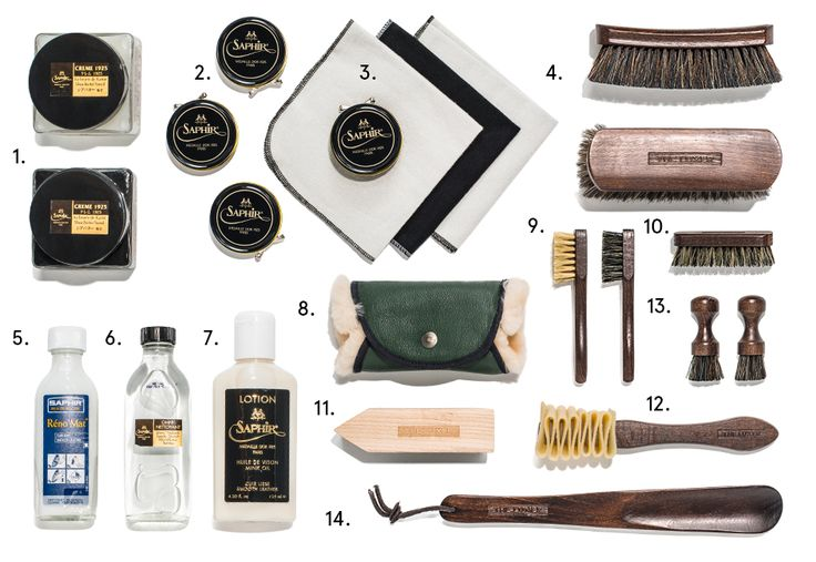 How to Care for Leather and Suede Shoes using The Luxer Shoeshine Kit - MAN of the WORLD Online Destination for Men's Lifestyle