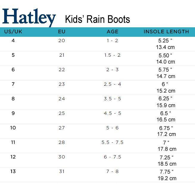 Hatley Rainboots Size Chart Shoe Size Chart Kids Kids Rain Boots Size Chart