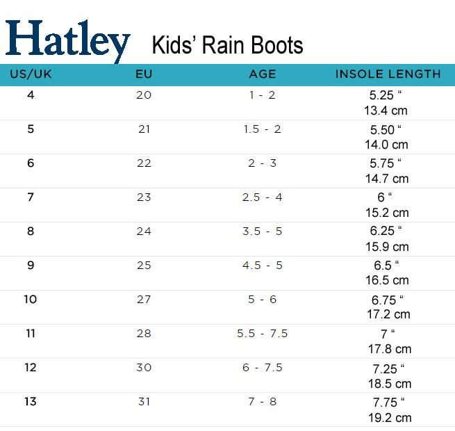 Rain Boot Sizing