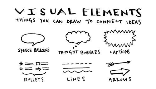 VISUAL NOTE-TAKING by Austin Kleon