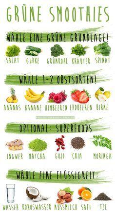 Grüne Smoothies   Projekt: Gesund leben   Blog über Ernährung, Bewegung und Entspannung - Green Smoothies