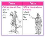 Jeu des 6 familles de la mythologie