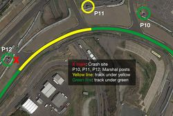 Infographic of the Jules Bianchi and Adrian Sutil crash site