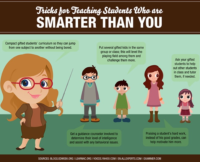 10 Tricks for Teaching Students Who are Smarter Than You