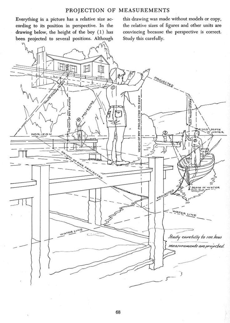 the technique and perspective of the Attention : il ne faut pas confondre la perspective atmosphérique avec le sfumato, technique inventée par léonard de vinci ce mot vient du latin « fumo » qui.