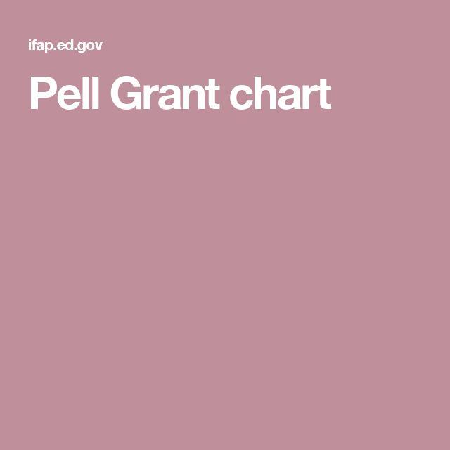 Pell Grant chart