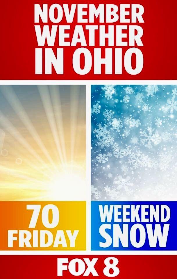 Average Cleveland weather