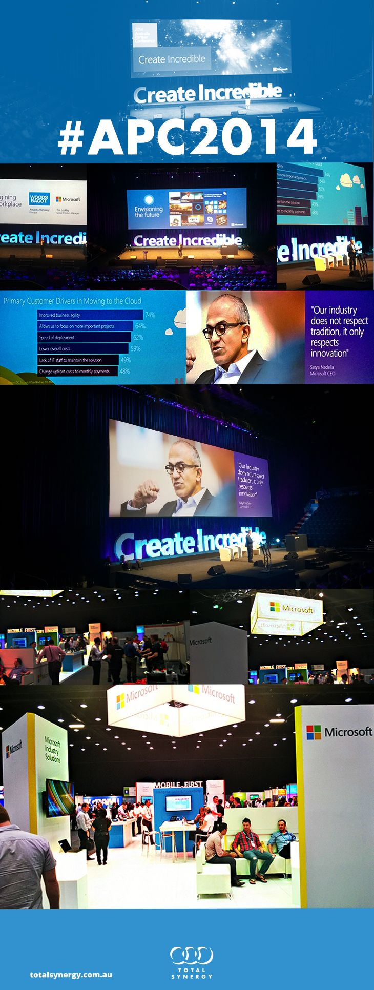 Total Synergy's view of the @microsoft Australian Partner Conference. This year's theme was 'Create Incredible'. #APC2014 2-4 September 2014.