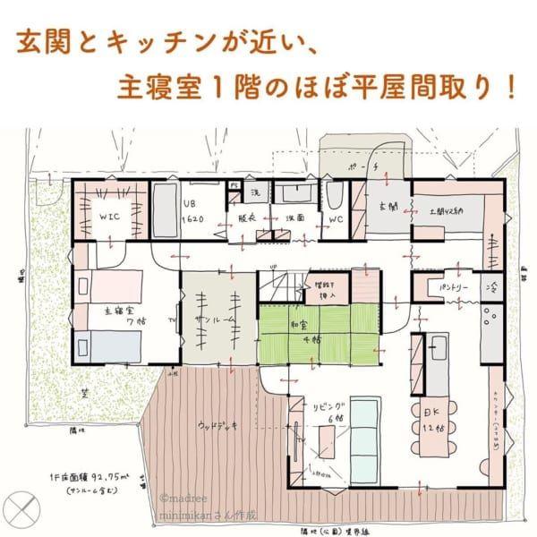 玄関とキッチンが近い 主寝室1階のほぼ平屋間取り Folk 間取り フロアプラン 40坪 間取り