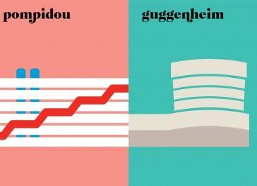 Paris VS New York.   Pompidou vs Guggenheim.