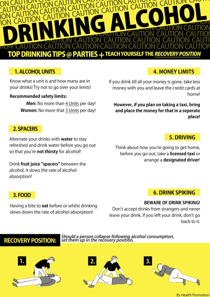 Fact Sheets - Underage Drinking