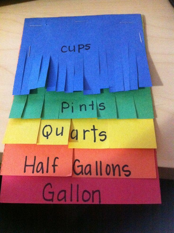 good math visual for measurement cups pints quarts half gallon gallon ma4 kinder mathe. Black Bedroom Furniture Sets. Home Design Ideas