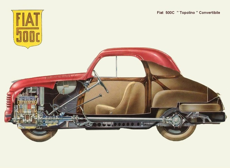 10 best fiat topolino images on pinterest | fiat 500, fiat abarth
