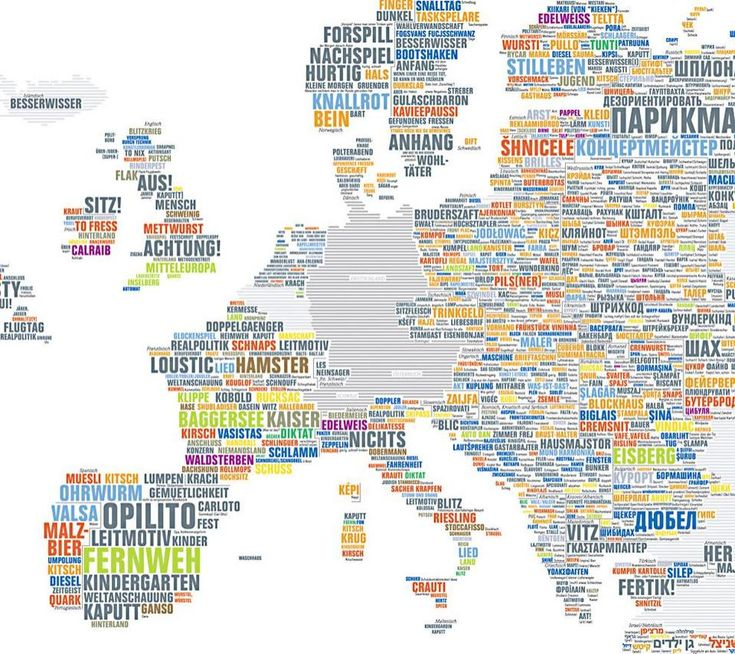 Best Languages Images On Pinterest Languages Idioms And - All languages in the world