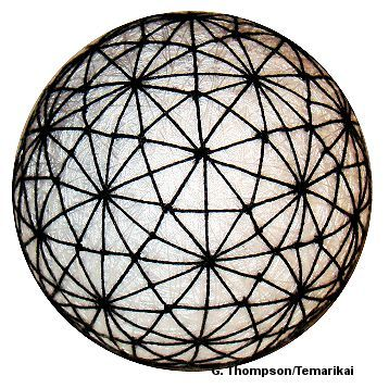 free temari patterns