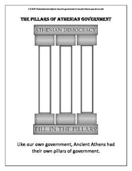 "This worksheet is designed to work with the Pillars of Athenian Democracy SmartBoard lesson, and / or with the Voices in Democracy textbook.  Through this file, students will explore / review the three ""Pillars of Athenian Democracy,"" which included The Assembly, The Council of 500, and The Courts.An answer page has been included at the end of the file.I hope you enjoy!"