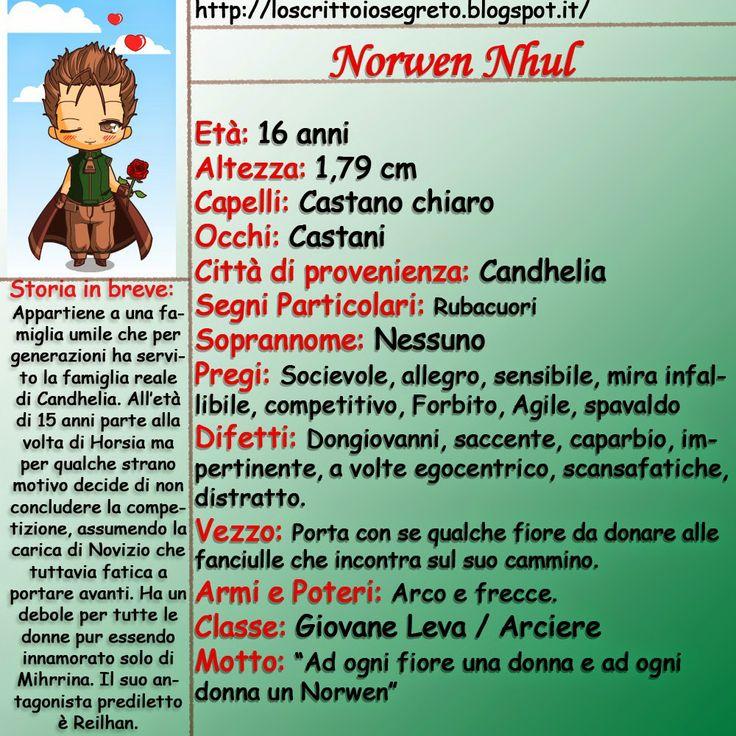 Lo Scrittoio Segreto: Schede personaggio: Norwen Nhul
