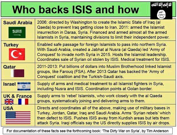 """Résultat de recherche d'images pour """"corrupted politicians saudi arabia"""""""