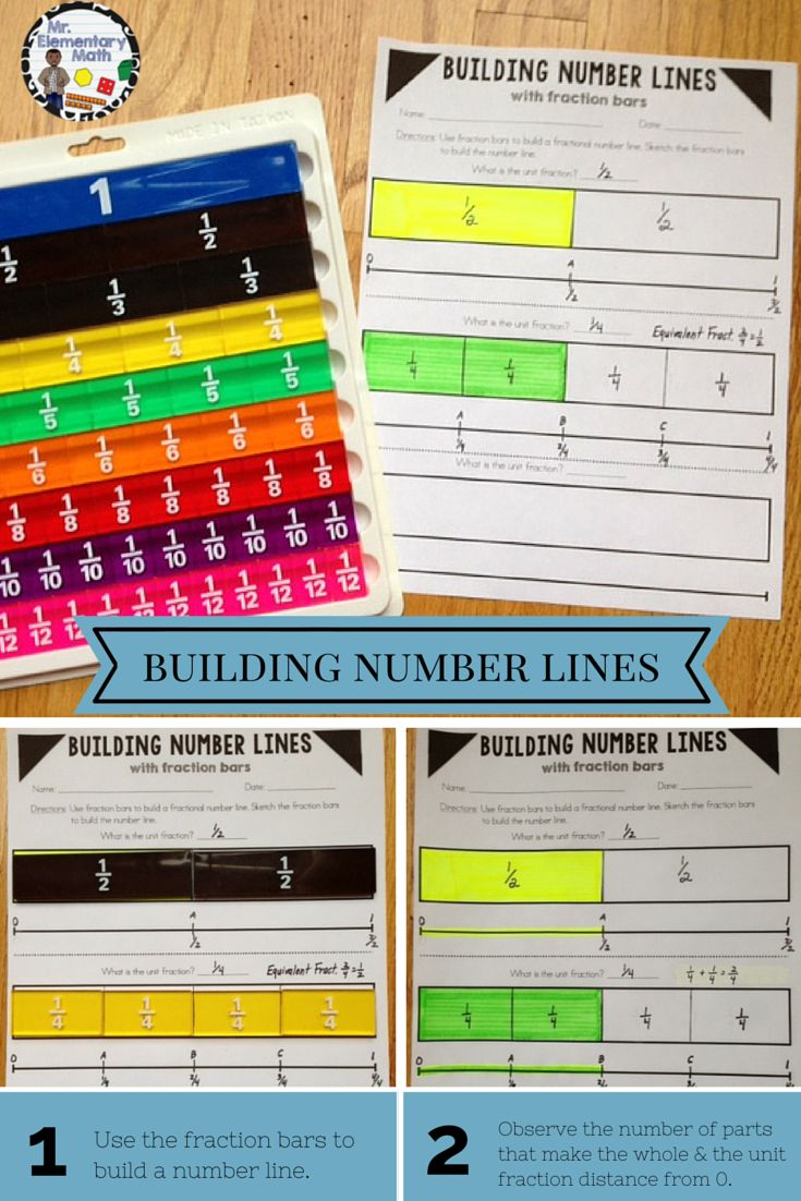Need Clarification On How To Teach Fractions With Number Lines And  Incorporate Fraction Bars? Check