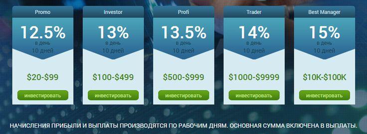 Bin Trade - Выгодные инвестиции в бинарные опционы - FinGuru.net