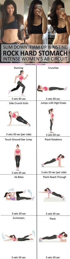 #womensworkout #workout #femalefitness Repin and share if this workout gave you a rock hard stomach! Click the pin for the full workout. reduce weight stay fit