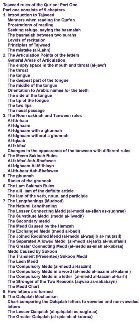 76 best arab, arab pronunciacion tajweed images on ...