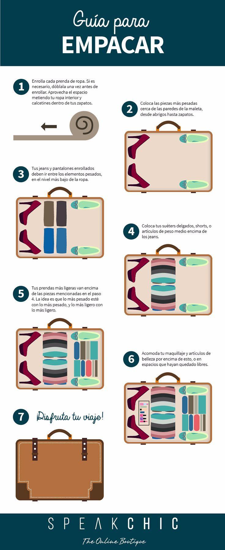 Cómo hacer una maleta optimizando al máximo el espacio! Buen viaje! #viajar #travel