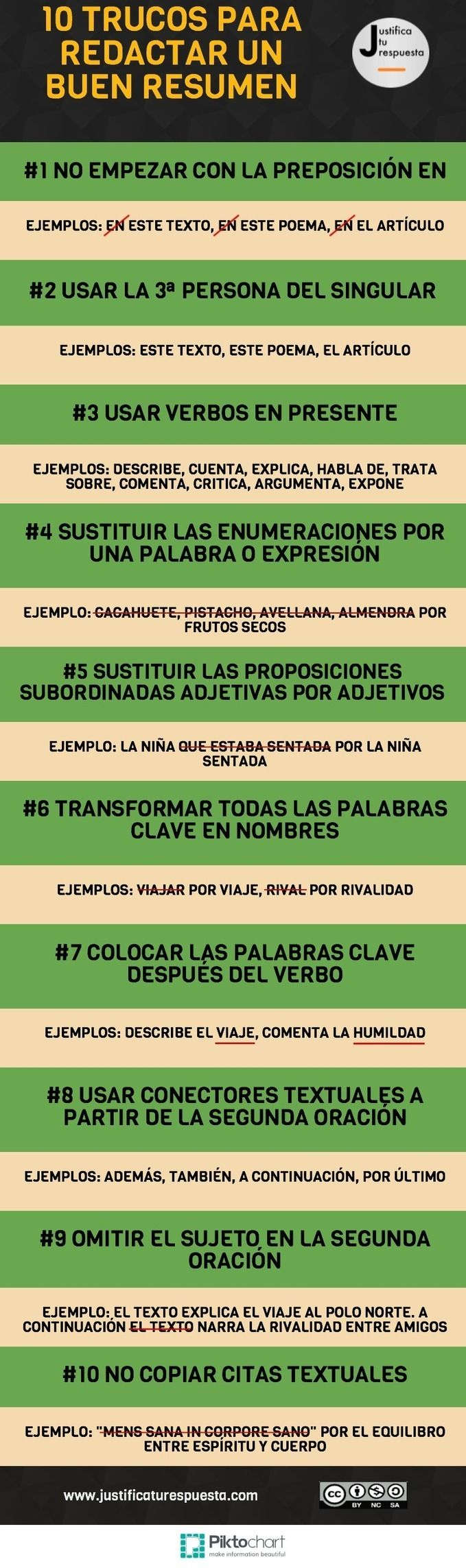 10 Trucos para redactar un resumen. [INFOGRAFÍA] « Educacion – articuloseducativos.es