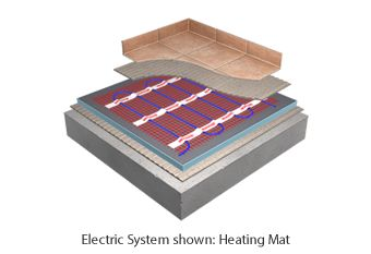 19 best underfloor heating options images on pinterest for Best heating options
