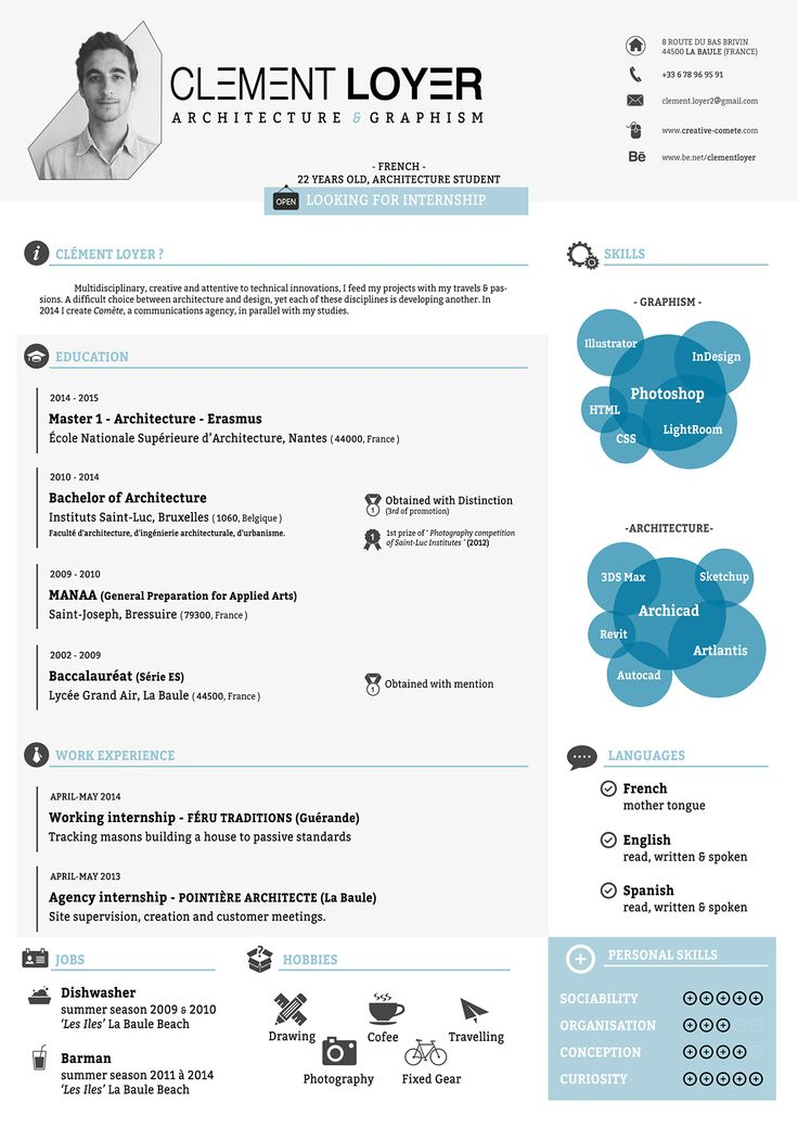 136 best Plantillas CV images on Pinterest Creative curriculum - resume for a personal trainer