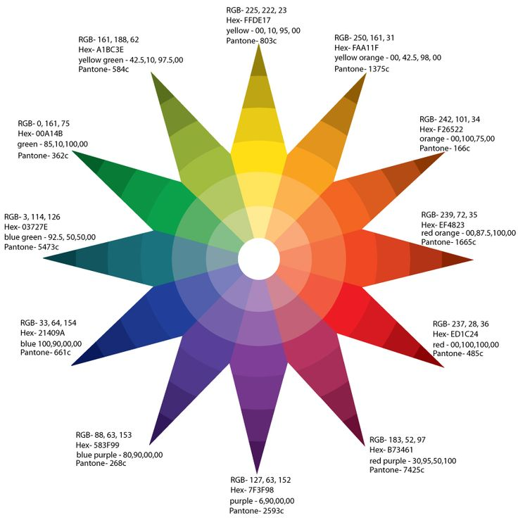 883 Best Color Theory Therapy Images On Pinterest