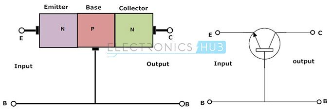 Transistor Configuration - Common Base, Collector and Emitter