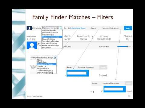 Family Tree DNA Results Explained: Family Finder Inheritance and Matching - YouTube