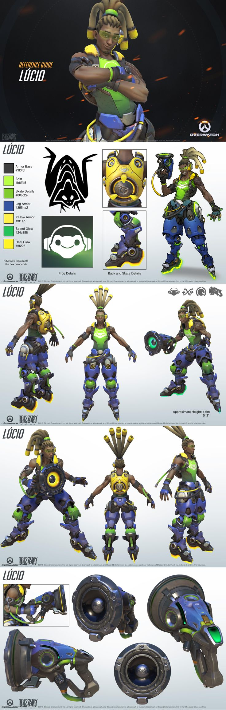 Lucio Reference Guide