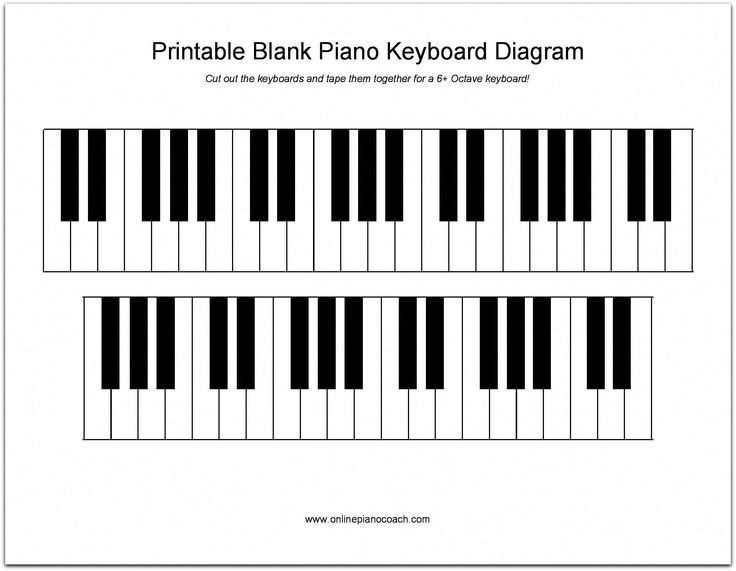 Dynamic image in printable piano keyboard