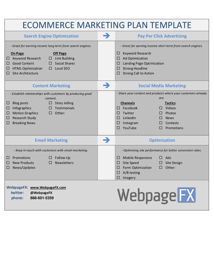 ECOMMERCE MARKETING PLAN TEMPLATE Search Engine Optimization    Pay Per Click Advertising  - Great for earning income lon...